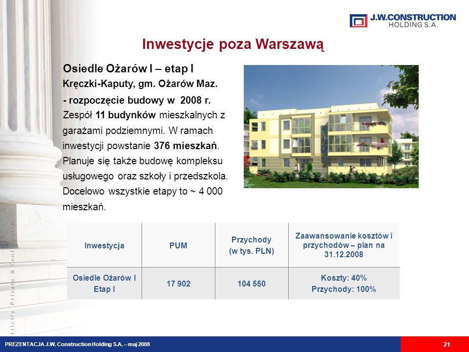 S t r i c t l y P r i v a t e & C o n f i d e n t i a l Inwestycje poza Warszawą 21 PREZENTACJA J.W.