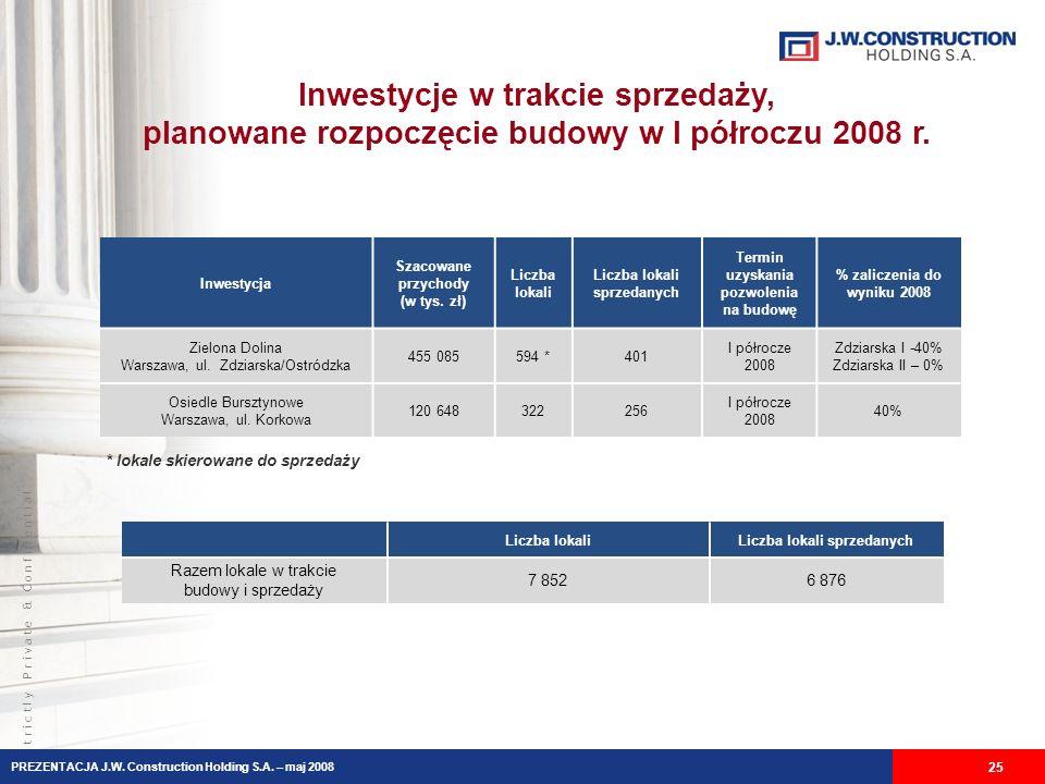 S t r i c t l y P r i v a t e & C o n f i d e n t i a l Inwestycje w trakcie sprzedaży, planowane rozpoczęcie budowy w I półroczu 2008 r.
