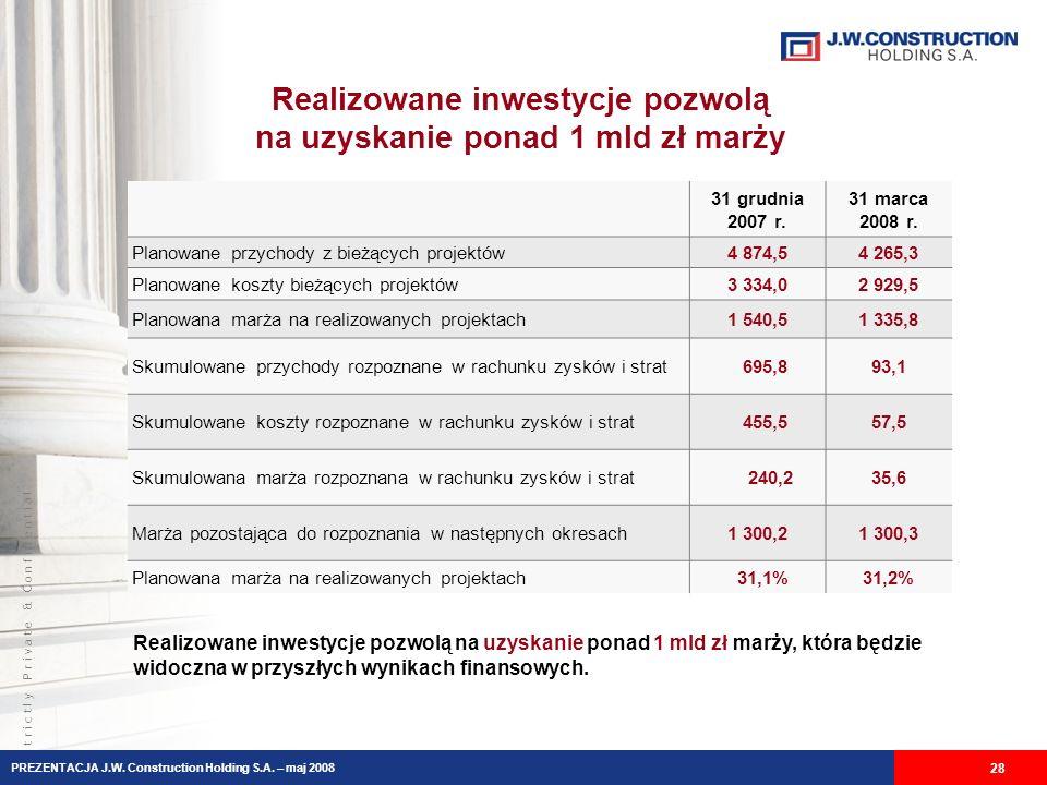S t r i c t l y P r i v a t e & C o n f i d e n t i a l Realizowane inwestycje pozwolą na uzyskanie ponad 1 mld zł marży 28 31 grudnia 2007 r.