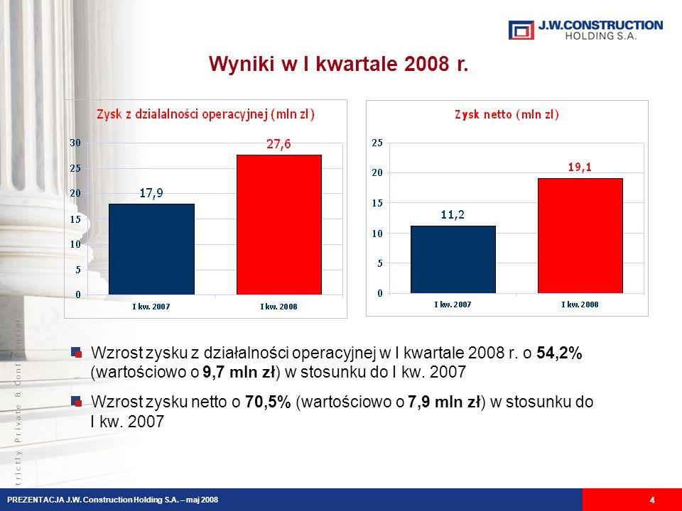 S t r i c t l y P r i v a t e & C o n f i d e n t i a l Wyniki w I kwartale 2008 r.
