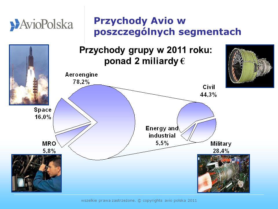 wszelkie prawa zastrzeżone.© copyrights avio polska 2011 20 oddziałów, ponad 6 tys.
