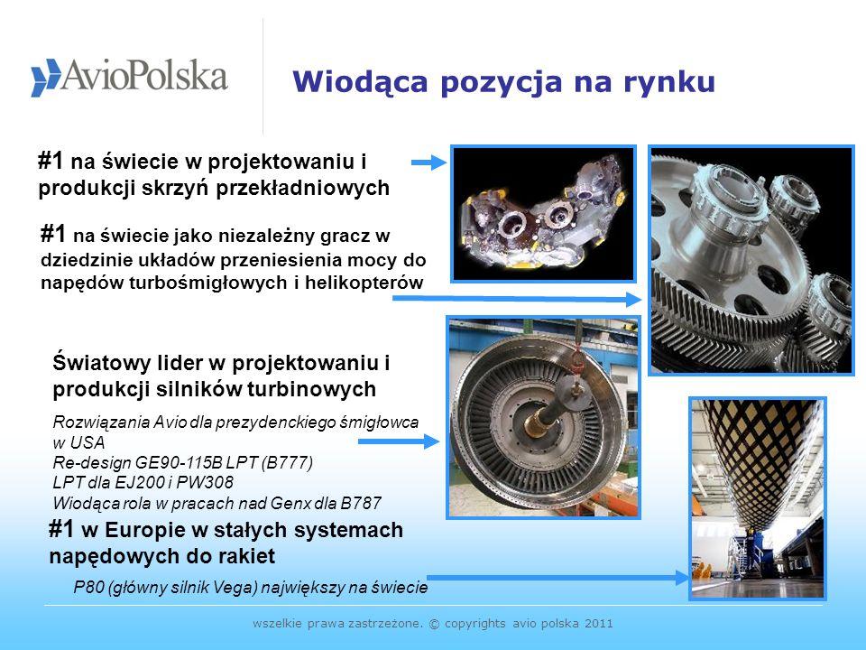 wszelkie prawa zastrzeżone. © copyrights avio polska 2011 Dziękuję za uwagę