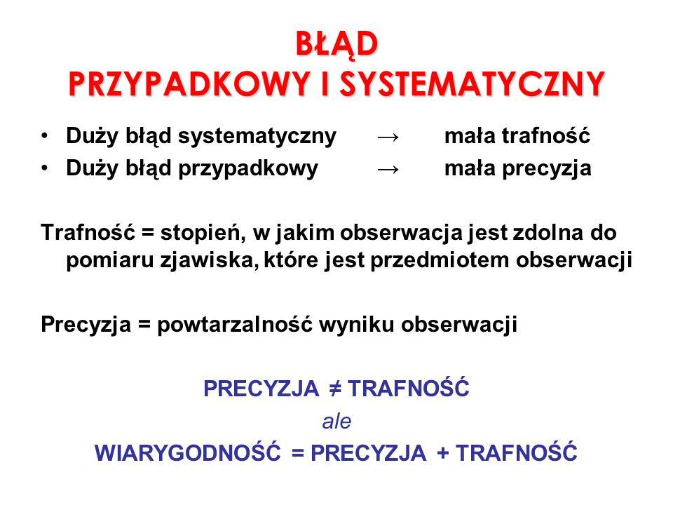 BŁĄD PRZYPADKOWY I SYSTEMATYCZNY Duży błąd systematyczny mała trafność Duży błąd przypadkowy mała precyzja Trafność = stopień, w jakim obserwacja jest