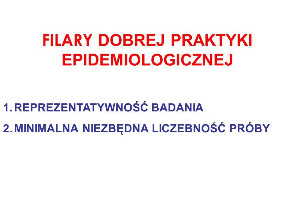 FILARY DOBREJ PRAKTYKI EPIDEMIOLOGICZNEJ 1.REPREZENTATYWNOŚĆ BADANIA 2.MINIMALNA NIEZBĘDNA LICZEBNOŚĆ PRÓBY