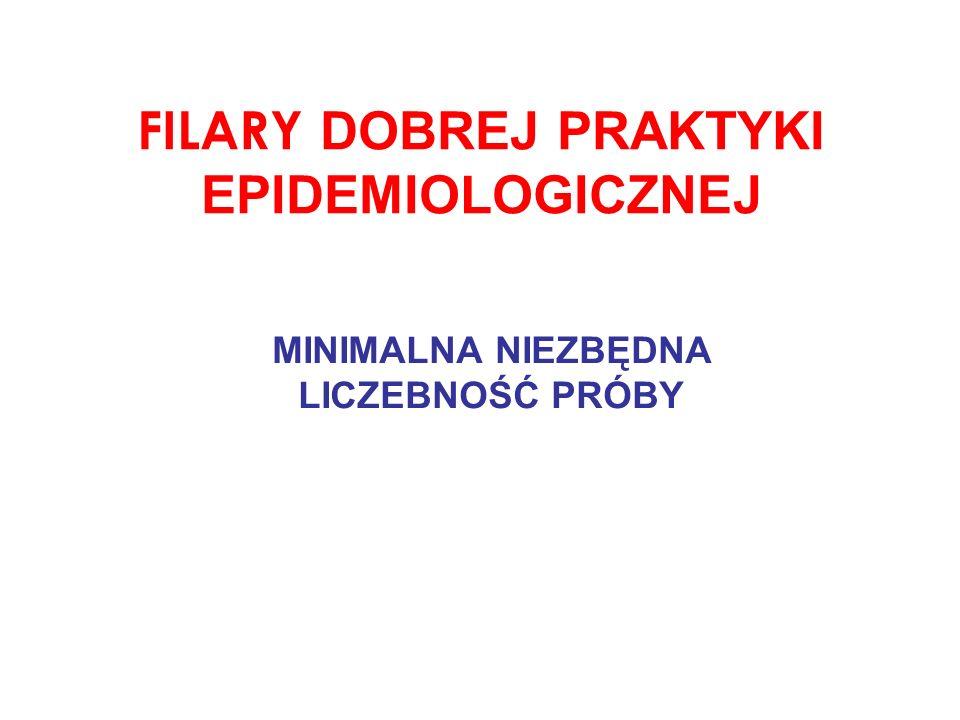 FILARY DOBREJ PRAKTYKI EPIDEMIOLOGICZNEJ MINIMALNA NIEZBĘDNA LICZEBNOŚĆ PRÓBY