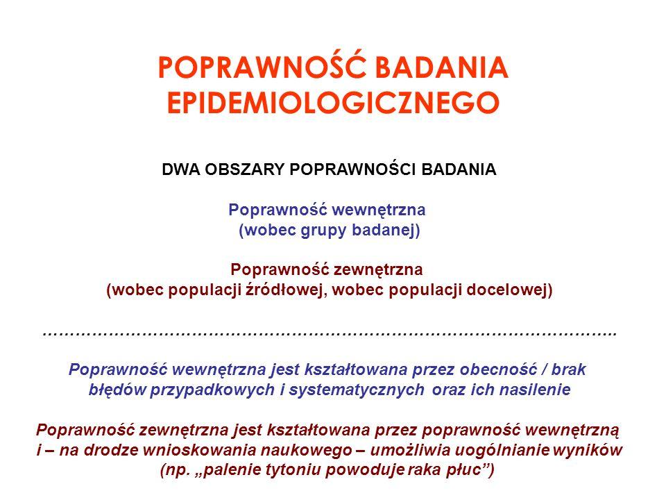 POPRAWNOŚĆ BADANIA EPIDEMIOLOGICZNEGO DWA OBSZARY POPRAWNOŚCI BADANIA Poprawność wewnętrzna (wobec grupy badanej) Poprawność zewnętrzna (wobec populac