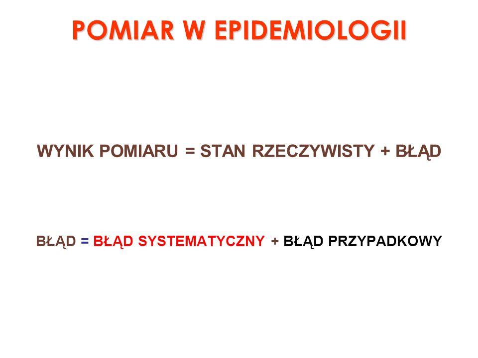 POMIAR W EPIDEMIOLOGII WYNIK POMIARU = STAN RZECZYWISTY + BŁĄD BŁĄD = BŁĄD SYSTEMATYCZNY + BŁĄD PRZYPADKOWY