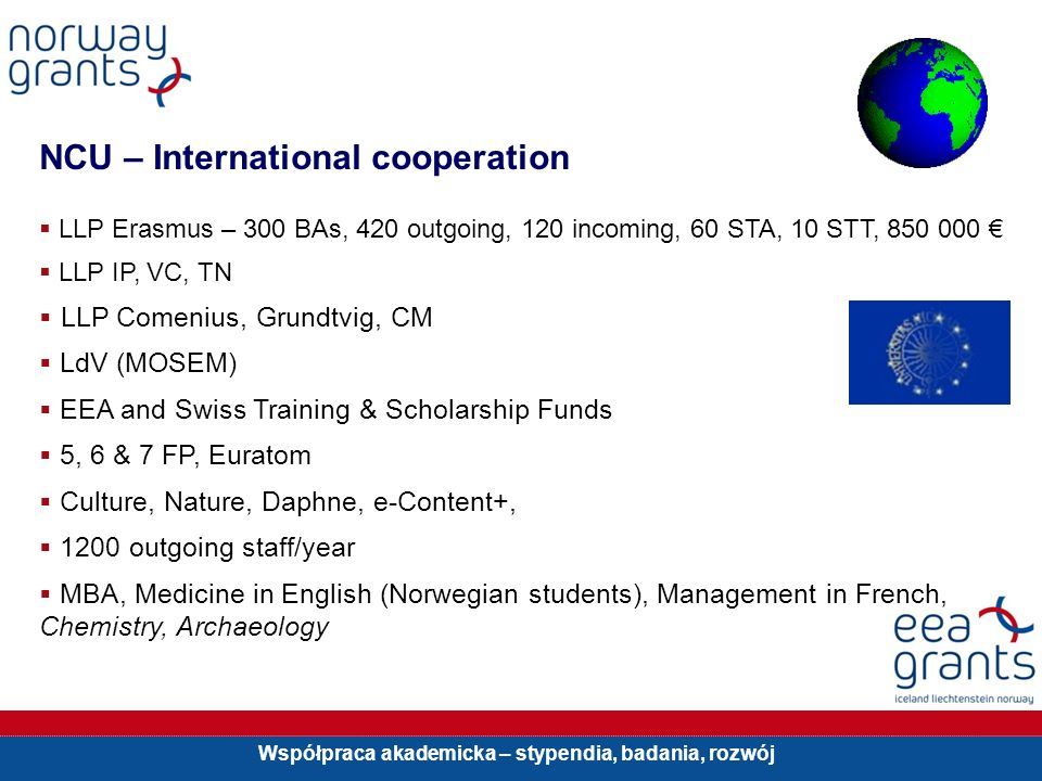 Współpraca akademicka – stypendia, badania, rozwój Our EEA – FSS projects Action I – Mobility - 3 Action II – Language Courses – 0 Action III – Individual grants – 2 Action IV – Cooperation Projects – 3 + 1 Action V – Development of Polish HEI - 1 2 unsuccessful applications in A-IV