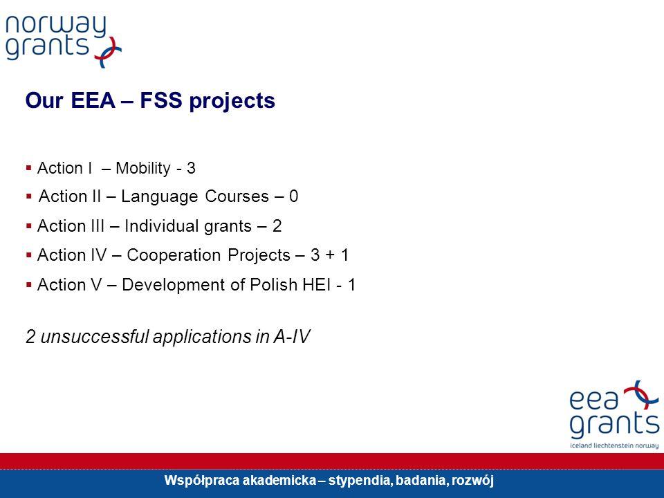 Współpraca akademicka – stypendia, badania, rozwój Our EEA – FSS projects Action I – Mobility 2008/2009 – project No 0010 2009/2010 – project No 0090 2010/2011 – project No 0013