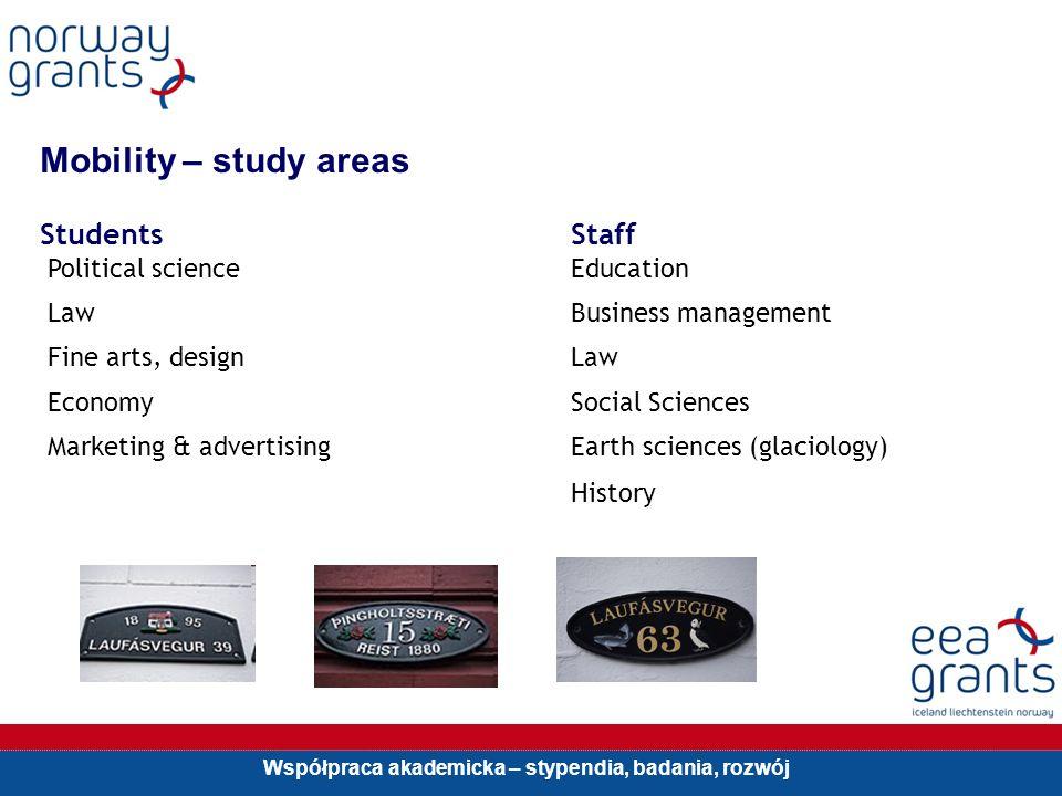 Współpraca akademicka stypendia, badania, rozwój