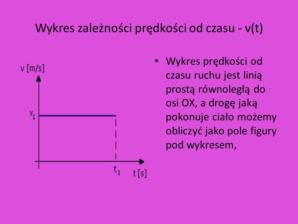 Wykres zależności prędkości od czasu - v(t) Wykres prędkości od czasu ruchu jest linią prostą równoległą do osi OX, a drogę jaką pokonuje ciało możemy