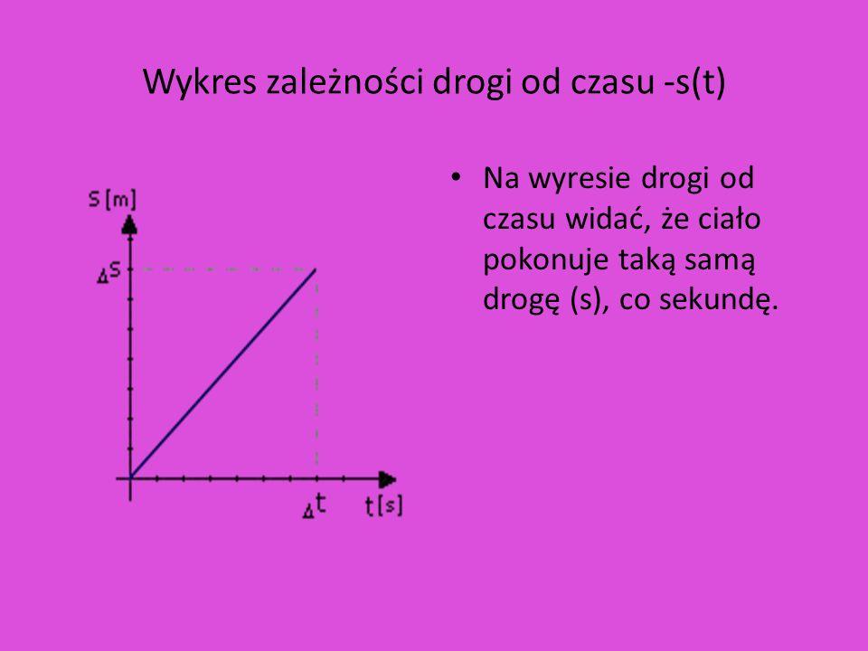 Wykres zależności drogi od czasu -s(t) Na wyresie drogi od czasu widać, że ciało pokonuje taką samą drogę (s), co sekundę.