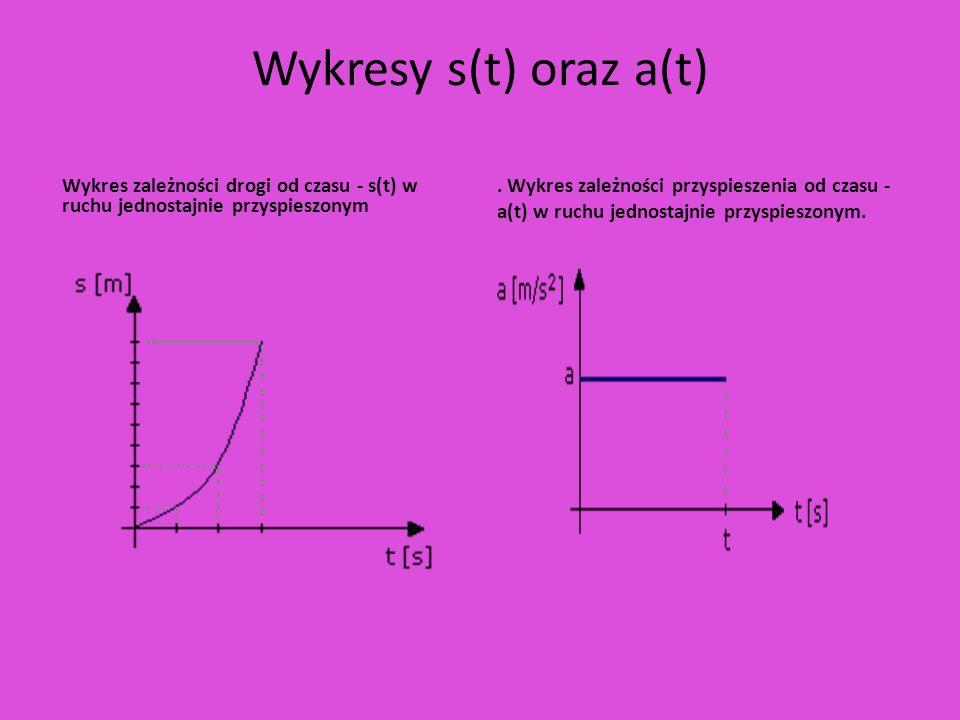 Wykresy s(t) oraz a(t) Wykres zależności drogi od czasu - s(t) w ruchu jednostajnie przyspieszonym. Wykres zależności przyspieszenia od czasu - a(t) w