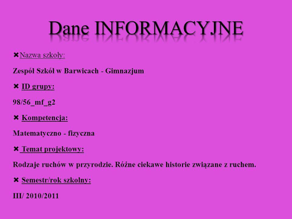 Nazwa szkoły: Zespół Szkół w Barwicach - Gimnazjum ID grupy: 98/56_mf_g2 Kompetencja: Matematyczno - fizyczna Temat projektowy: Rodzaje ruchów w przyr