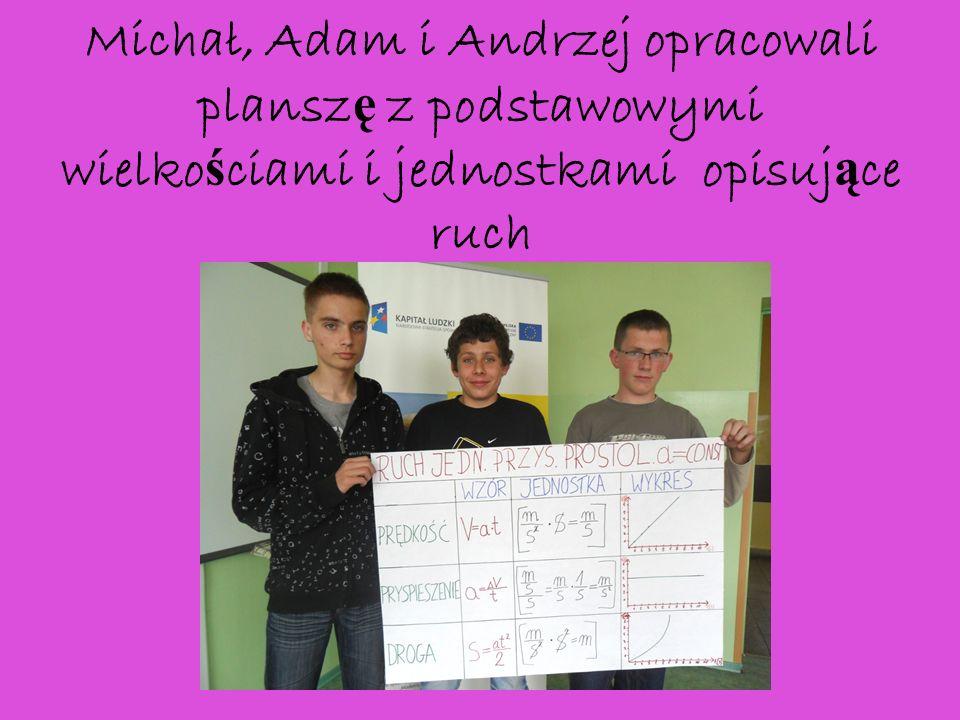Michał, Adam i Andrzej opracowali plansz ę z podstawowymi wielko ś ciami i jednostkami opisuj ą ce ruch
