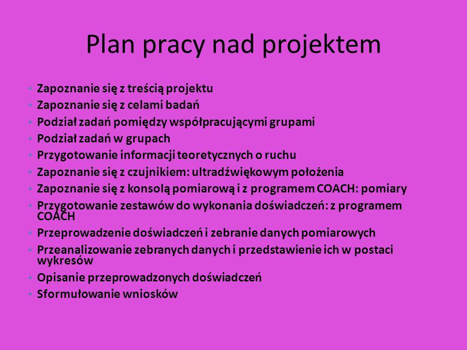 Plan pracy nad projektem Zapoznanie się z treścią projektu Zapoznanie się z celami badań Podział zadań pomiędzy współpracującymi grupami Podział zadań