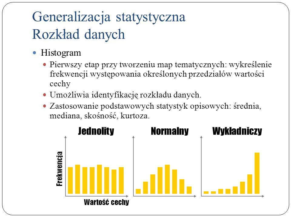 Generalizacja statystyczna Rozkład danych Histogram Pierwszy etap przy tworzeniu map tematycznych: wykreślenie frekwencji występowania określonych prz