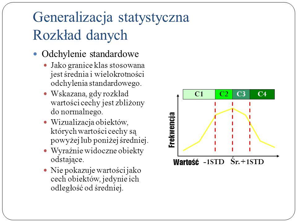 Generalizacja statystyczna Rozkład danych Odchylenie standardowe Jako granice klas stosowana jest średnia i wielokrotności odchylenia standardowego. W