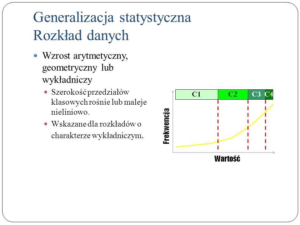 Generalizacja statystyczna Rozkład danych Wzrost arytmetyczny, geometryczny lub wykładniczy Szerokość przedziałów klasowych rośnie lub maleje nielinio