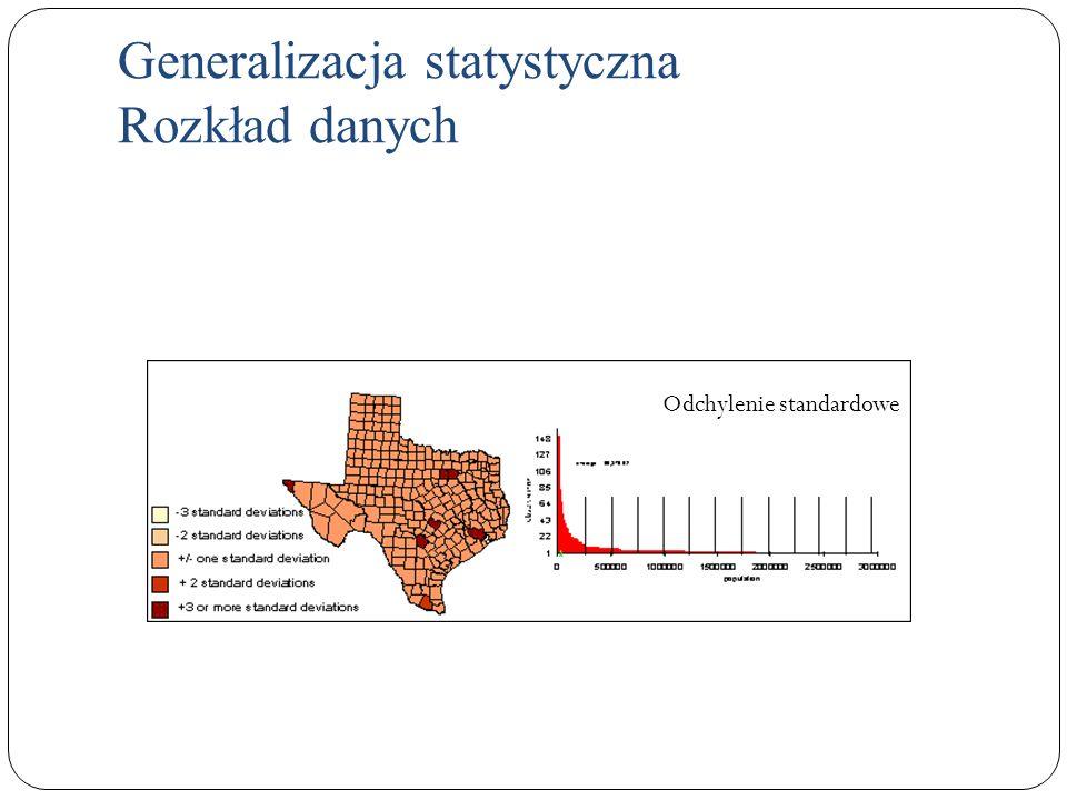 Generalizacja statystyczna Rozkład danych Odchylenie standardowe