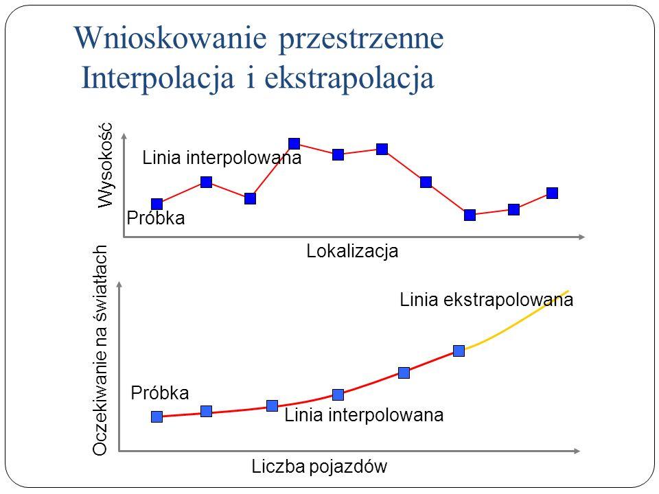 Wnioskowanie przestrzenne Interpolacja i ekstrapolacja Linia interpolowana Próbka Linia interpolowana Linia ekstrapolowana Wysokość Lokalizacja Próbka