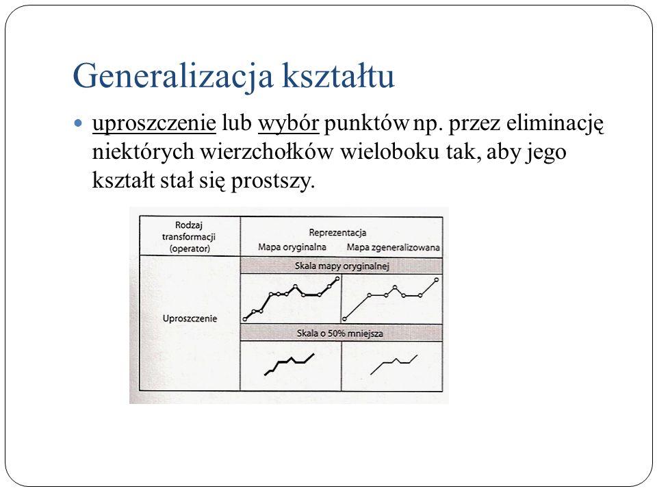 Generalizacja kształtu wygładzanie polegające na zastępowaniu ostrych i złożonych kształtów przez wygładzone
