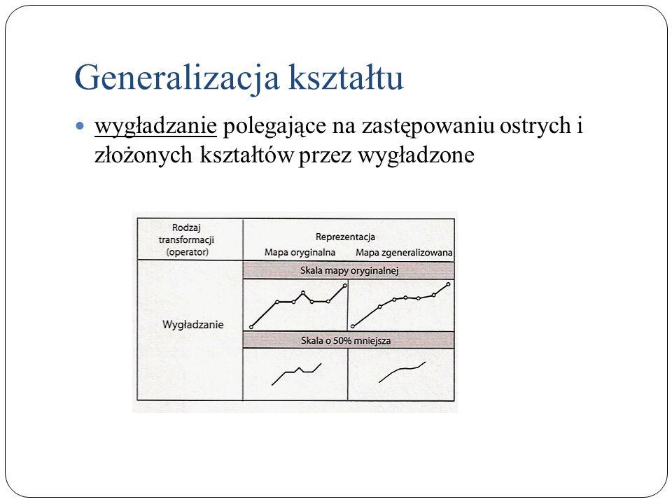 Generalizacja kształtu agregacja, czyli zastąpienie dużej liczby szczegółowych znaków mniejszą liczbą nowych znaków.