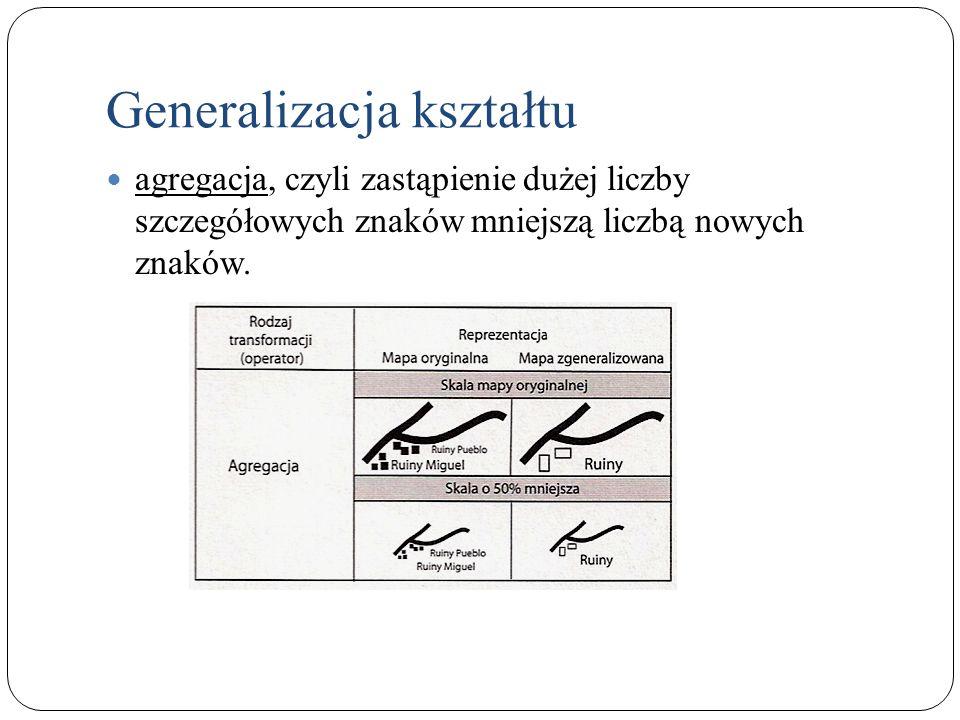 Generalizacja statystyczna Rozkład danych Równe przedziały Kwantyle