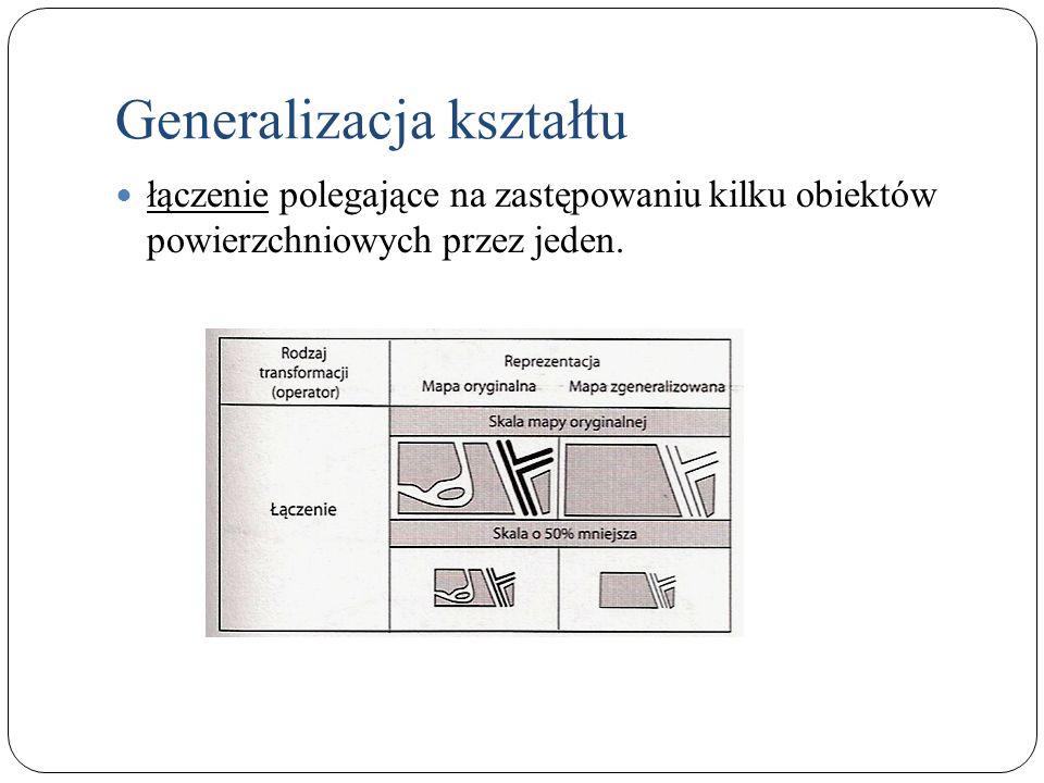 Generalizacja kształtu łączenie polegające na zastępowaniu kilku obiektów powierzchniowych przez jeden.