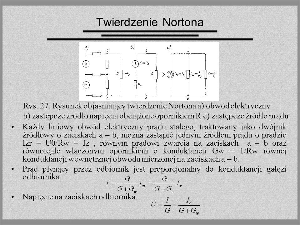 Twierdzenie Nortona Każdy liniowy obwód elektryczny prądu stałego, traktowany jako dwójnik źródłowy o zaciskach a – b, można zastąpić jednym źródłem p