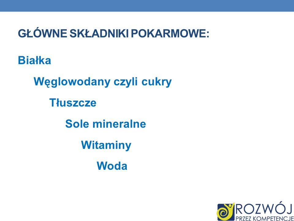 GŁÓWNE SKŁADNIKI POKARMOWE: Białka Węglowodany czyli cukry Tłuszcze Sole mineralne Witaminy Woda