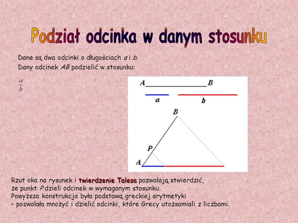 Dane są dwa odcinki o długościach a i b. Dany odcinek AB podzielić w stosunku: twierdzenie Talesa Rzut oka na rysunek i twierdzenie Talesa pozwalają s