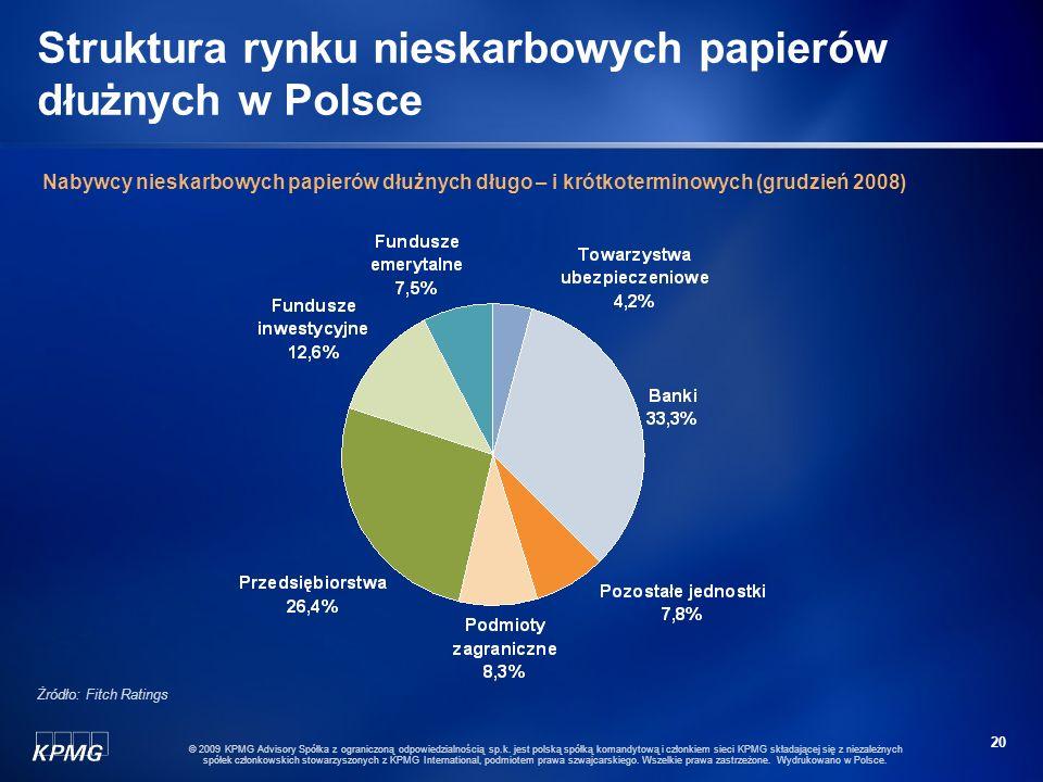 19 © 2009 KPMG Advisory Spółka z ograniczoną odpowiedzialnością sp.k. jest polską spółką komandytową i członkiem sieci KPMG składającej się z niezależ