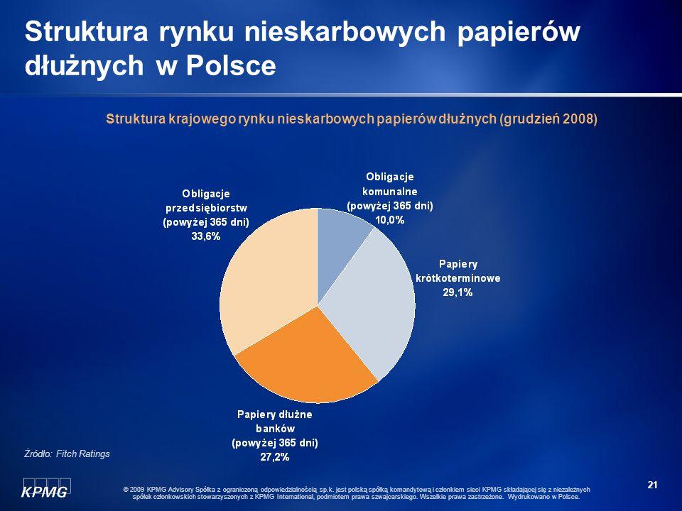 20 © 2009 KPMG Advisory Spółka z ograniczoną odpowiedzialnością sp.k. jest polską spółką komandytową i członkiem sieci KPMG składającej się z niezależ