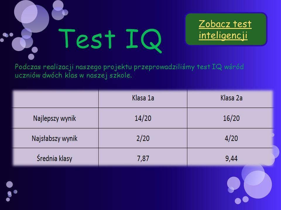 Podczas realizacji naszego projektu przeprowadziliśmy test IQ wśród uczniów dwóch klas w naszej szkole. Zobacz test inteligencji