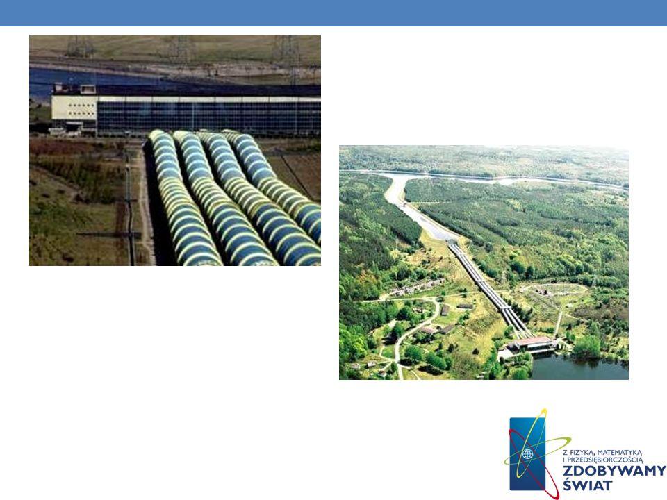 Elektrownia Żarnowiec Elektrownia Żydowo