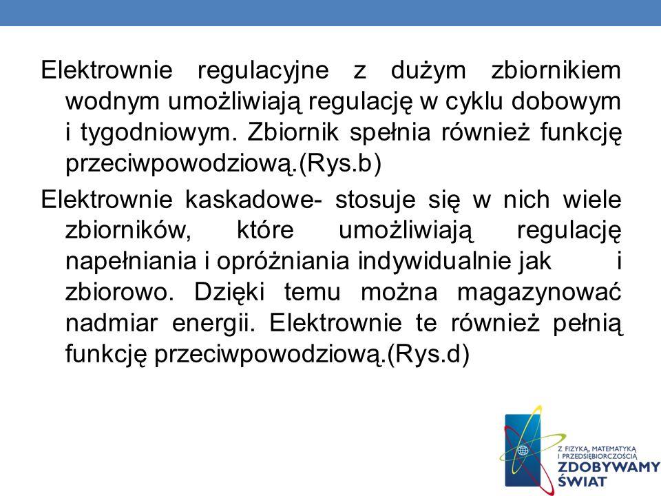 Elektrownie regulacyjne z dużym zbiornikiem wodnym umożliwiają regulację w cyklu dobowym i tygodniowym. Zbiornik spełnia również funkcję przeciwpowodz
