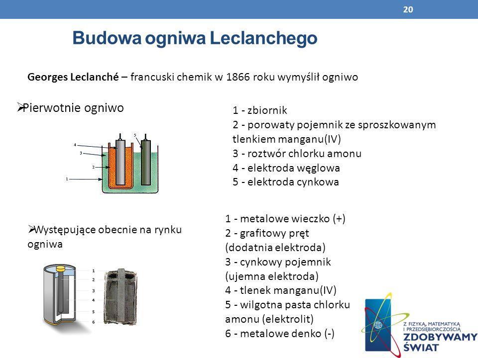 Budowa ogniwa Leclanchego Pierwotnie ogniwo Występujące obecnie na rynku ogniwa 1 - metalowe wieczko (+) 2 - grafitowy pręt (dodatnia elektroda) 3 - cynkowy pojemnik (ujemna elektroda) 4 - tlenek manganu(IV) 5 - wilgotna pasta chlorku amonu (elektrolit) 6 - metalowe denko (-) 1 - zbiornik 2 - porowaty pojemnik ze sproszkowanym tlenkiem manganu(IV) 3 - roztwór chlorku amonu 4 - elektroda węglowa 5 - elektroda cynkowa Georges Leclanché – francuski chemik w 1866 roku wymyślił ogniwo 20