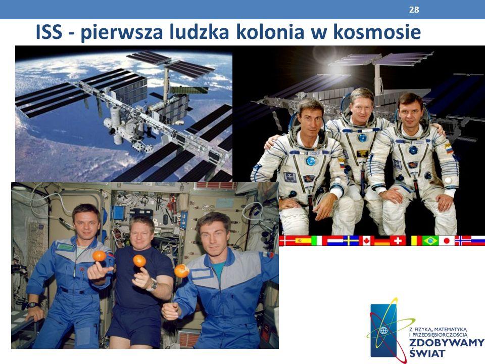 28 ISS - pierwsza ludzka kolonia w kosmosie