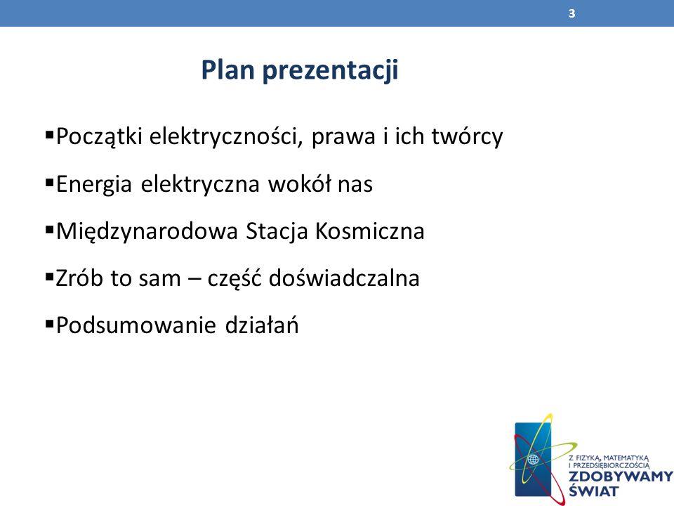 3 Plan prezentacji Początki elektryczności, prawa i ich twórcy Energia elektryczna wokół nas Międzynarodowa Stacja Kosmiczna Zrób to sam – część doświadczalna Podsumowanie działań