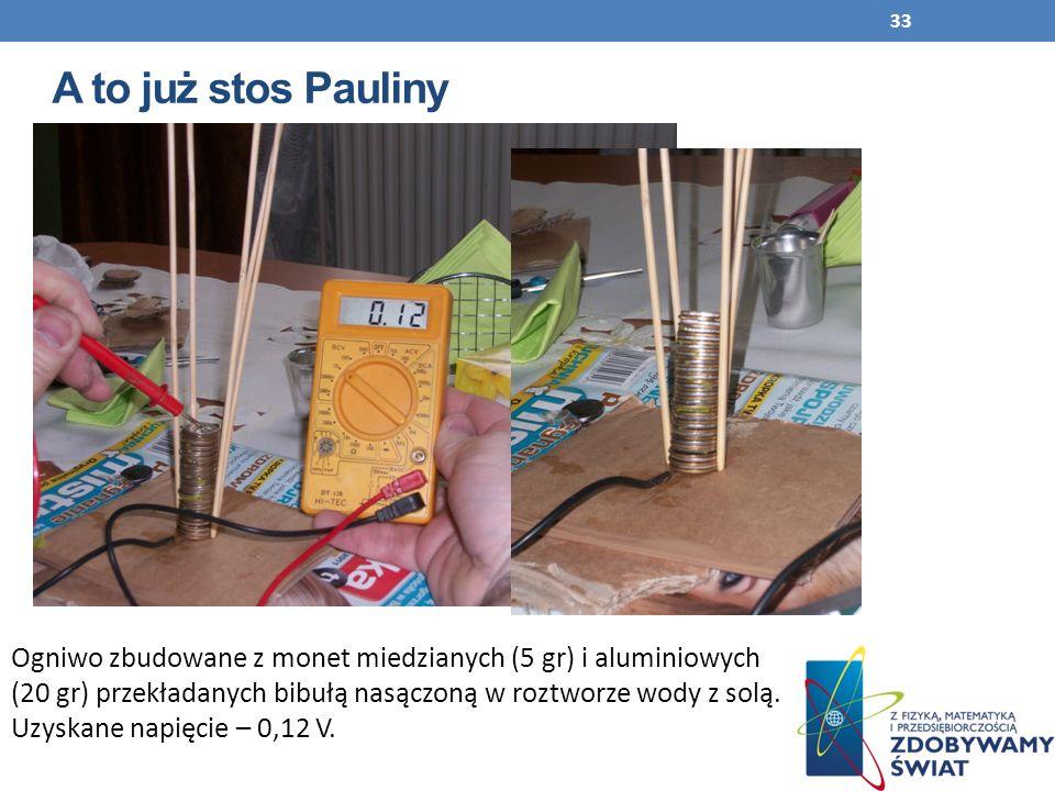 A to już stos Pauliny Ogniwo zbudowane z monet miedzianych (5 gr) i aluminiowych (20 gr) przekładanych bibułą nasączoną w roztworze wody z solą.