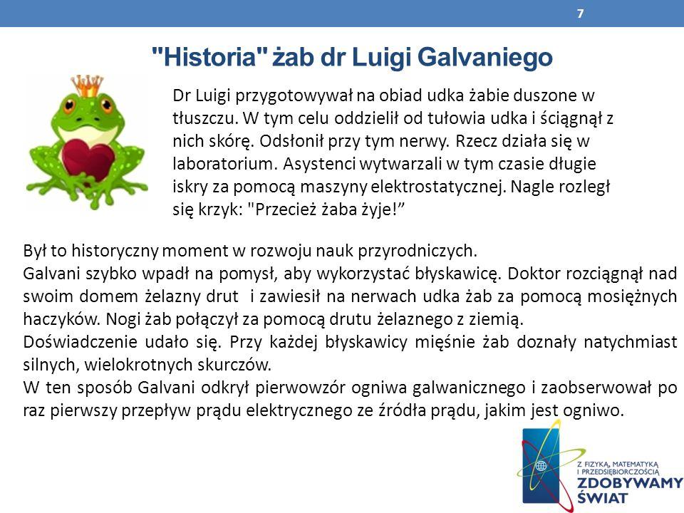 Historia żab dr Luigi Galvaniego Był to historyczny moment w rozwoju nauk przyrodniczych.