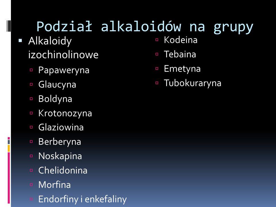 Podział alkaloidów na grupy Alkaloidy izochinolinowe Papaweryna Glaucyna Boldyna Krotonozyna Glaziowina Berberyna Noskapina Chelidonina Morfina Endorf