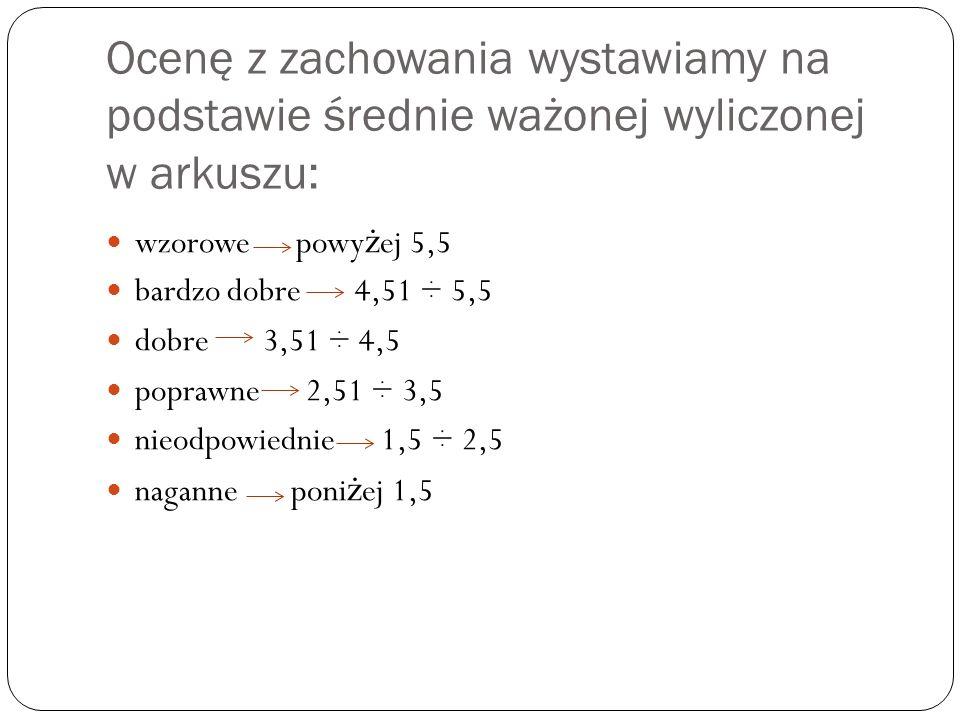 Ocenę z zachowania wystawiamy na podstawie średnie ważonej wyliczonej w arkuszu: wzorowe powy ż ej 5,5 bardzo dobre 4,51 ÷ 5,5 dobre 3,51 ÷ 4,5 popraw