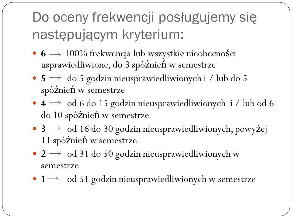 Do oceny frekwencji posługujemy się następującym kryterium: 6 100% frekwencja lub wszystkie nieobecno ś ci usprawiedliwione, do 3 spó ź nie ń w semest