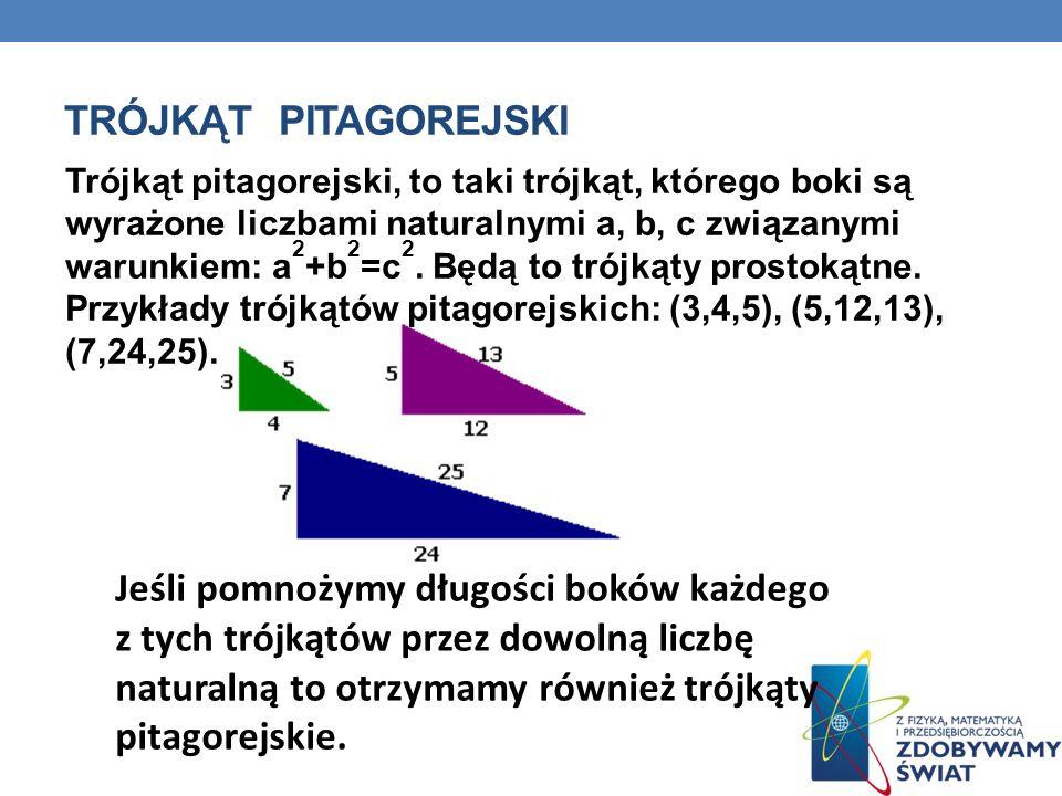 TRÓJKĄT PITAGOREJSKI Trójkąt pitagorejski, to taki trójkąt, którego boki są wyrażone liczbami naturalnymi a, b, c związanymi warunkiem: a 2 +b 2 =c 2.