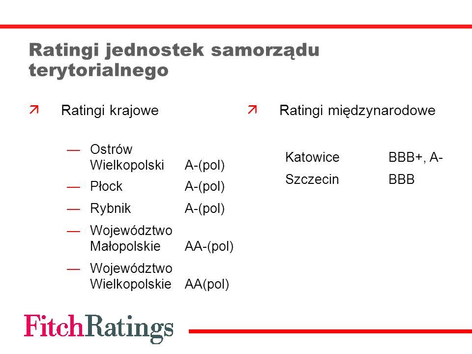 Ratingi jednostek samorządu terytorialnego Ratingi krajowe Ostrów Wielkopolski A-(pol) Płock A-(pol) Rybnik A-(pol) Województwo Małopolskie AA-(pol) W