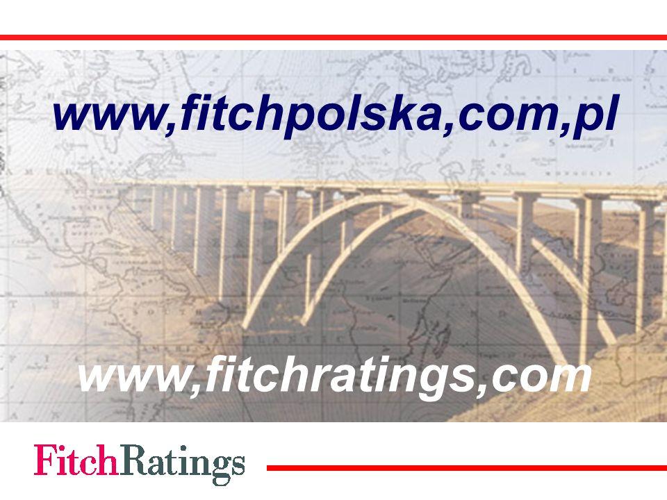 www,fitchpolska,com,pl www,fitchratings,com