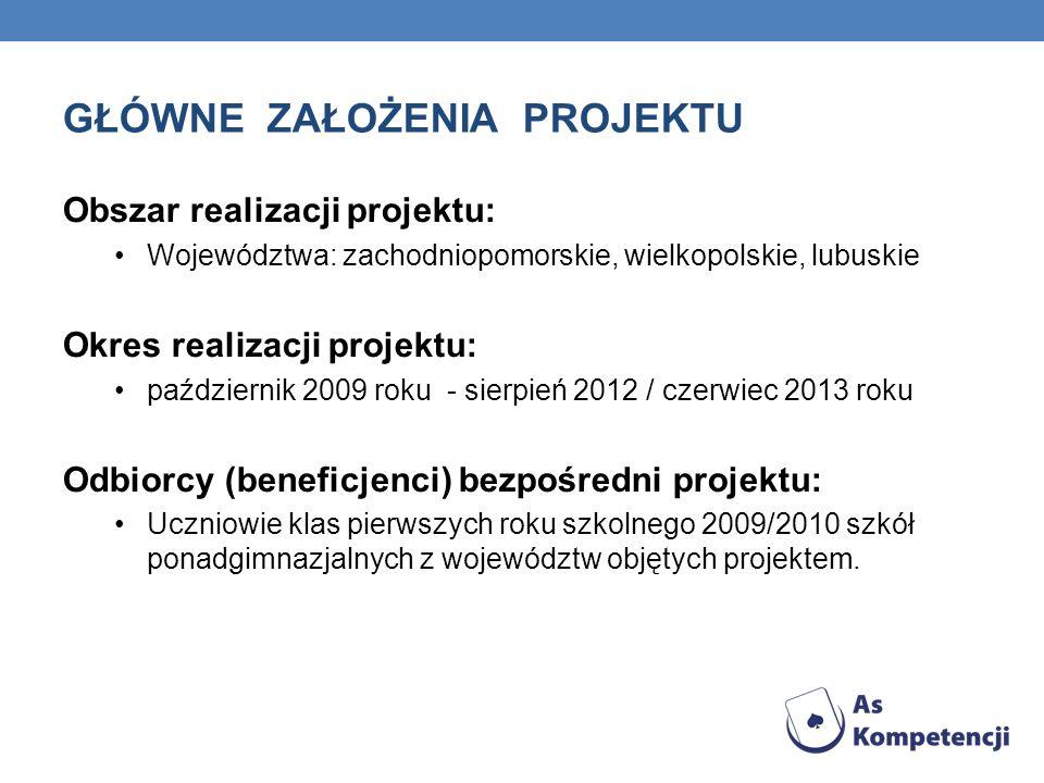 GŁÓWNE ZAŁOŻENIA PROJEKTU Obszar realizacji projektu: Województwa: zachodniopomorskie, wielkopolskie, lubuskie Okres realizacji projektu: październik