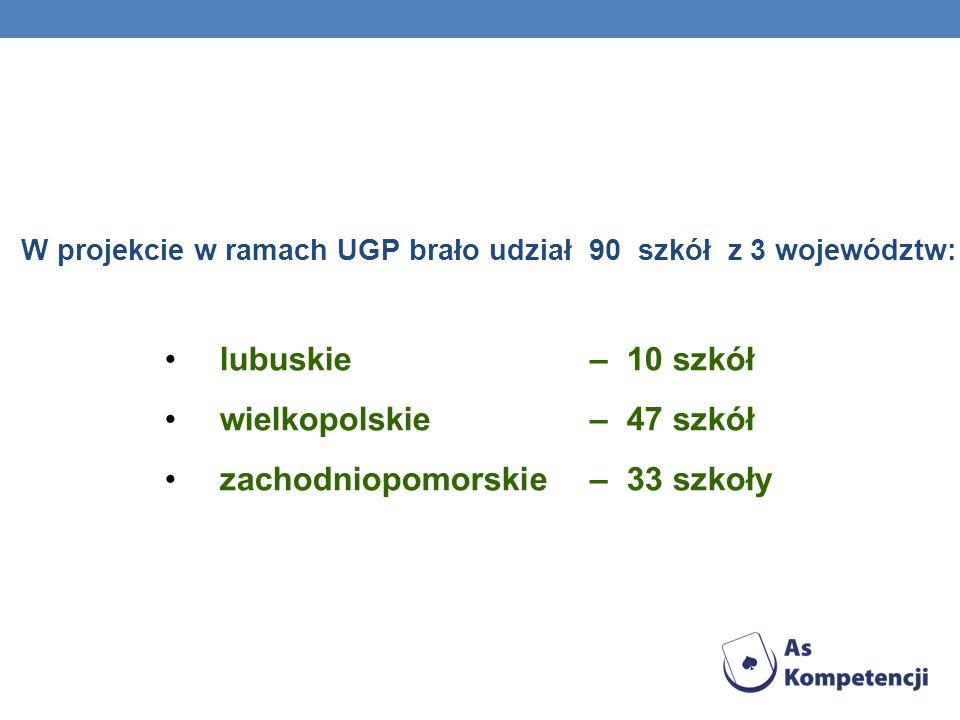 W projekcie w ramach UGP brało udział 90 szkół z 3 województw: lubuskie– 10 szkół wielkopolskie – 47 szkół zachodniopomorskie– 33 szkoły